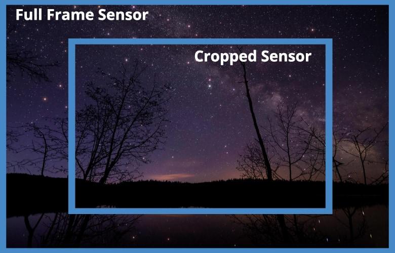 example of crop vs full sensor