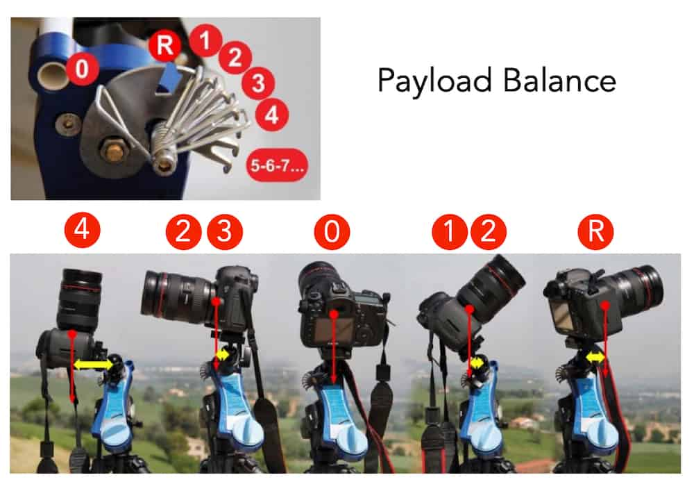 payload balance of the LX2