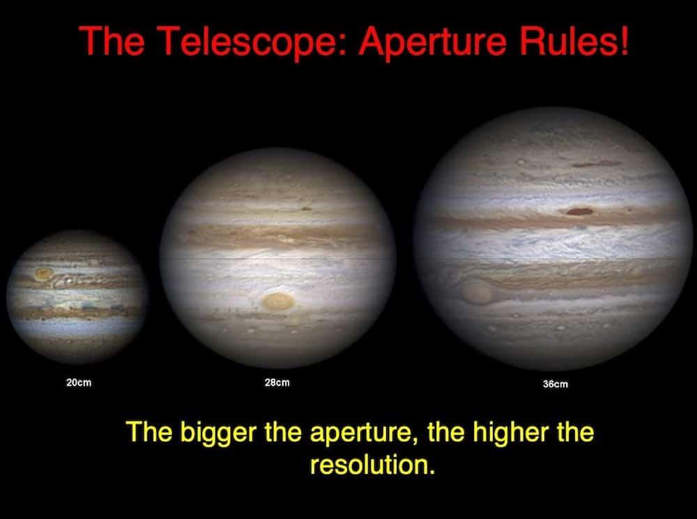 telescope apperature rules