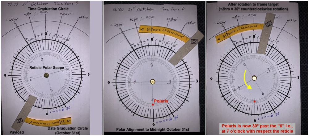 coarse polar alignment for the star adventurer pro